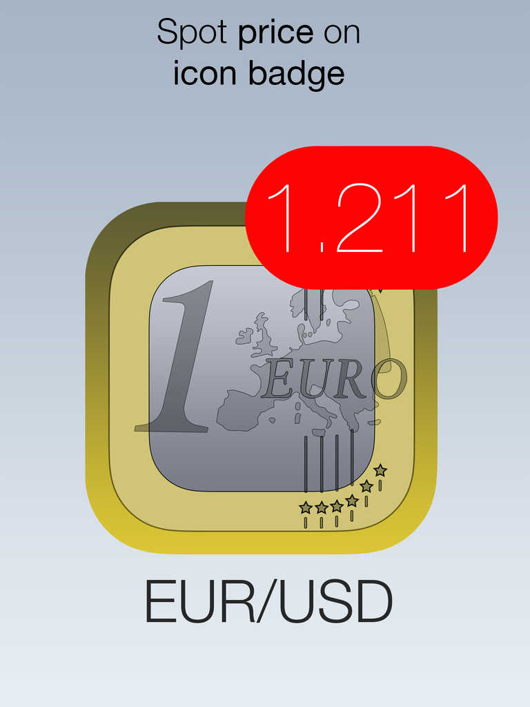 Live forex charts for iphone
