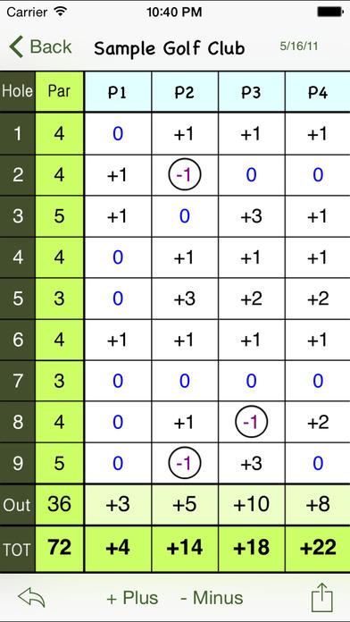 Golf Score Sheet iPhone Screenshot 1