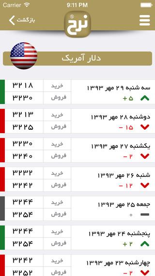 قيمت imac در ايران