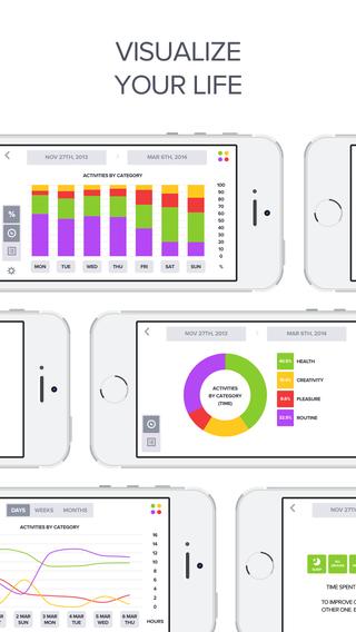 Optimized - Lifelogging and Quantified Self Improvement App Screenshots
