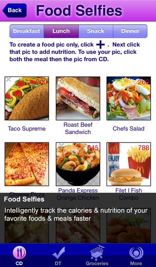 BIKI - Custom Diet Plan & Expert Diet Help