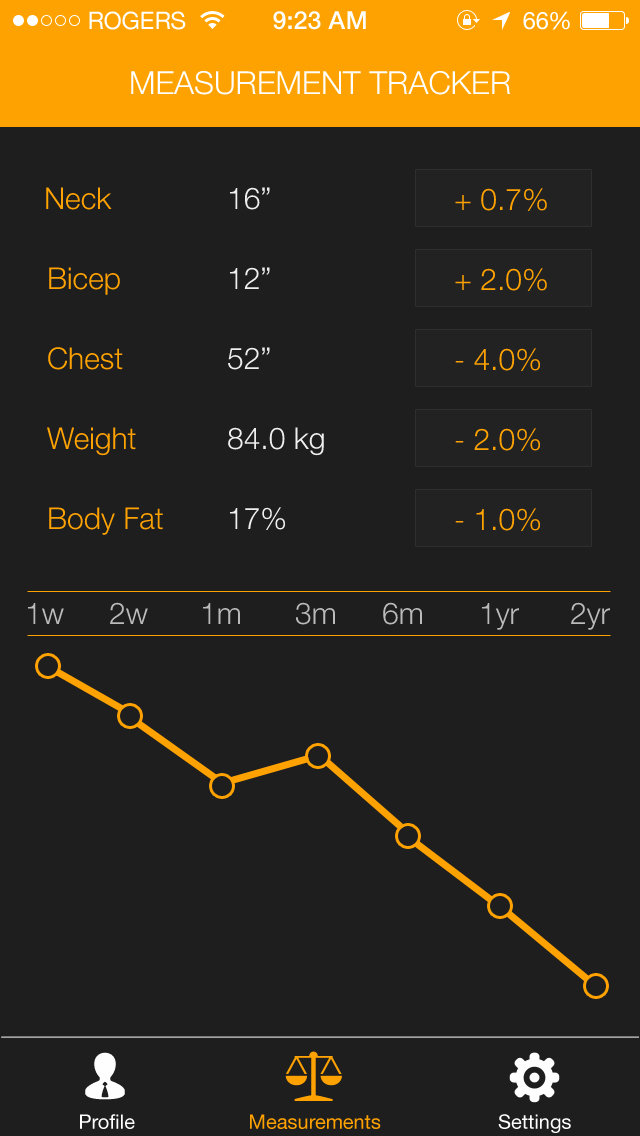 App Shopper: My Size - BMI, Weight, Body Fat & Body ...