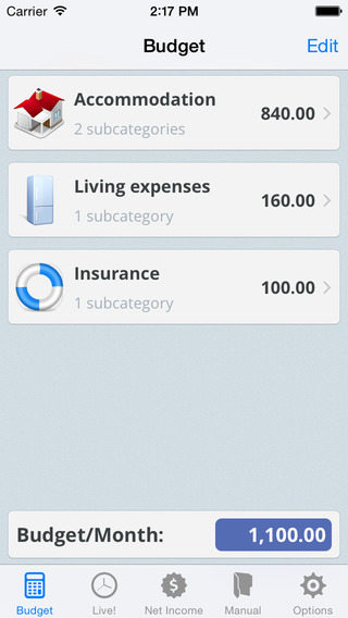 NetIncome - Create and manage your monthly budget