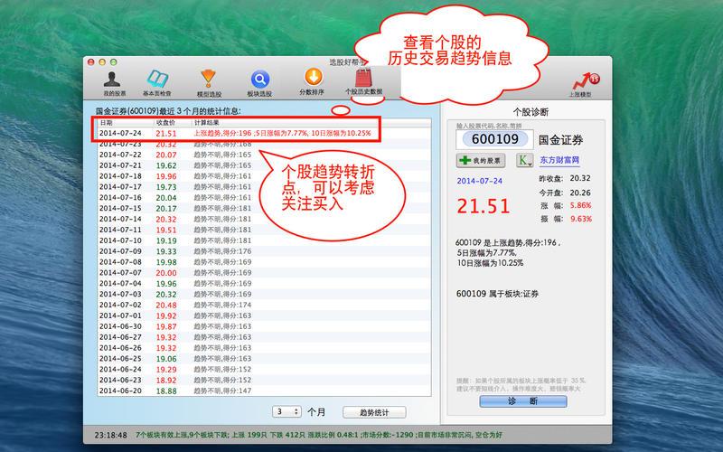 选股好帮手(股票:短线选股,热点模型选股) for Mac