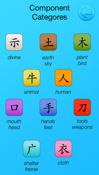 Laokang® Character Conqueror