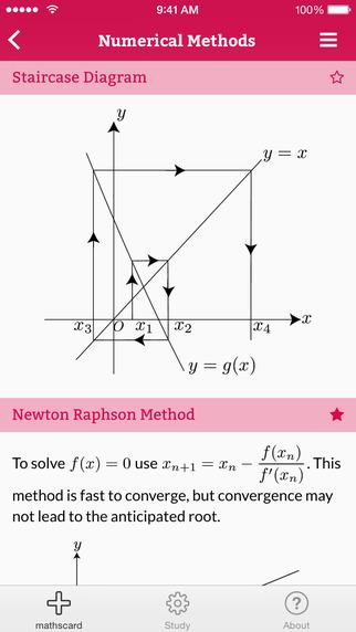 A-level mathscard