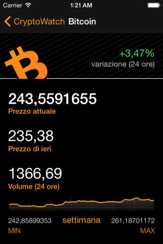 Crypto Pro: Bitcoin Ticker screenshot 1