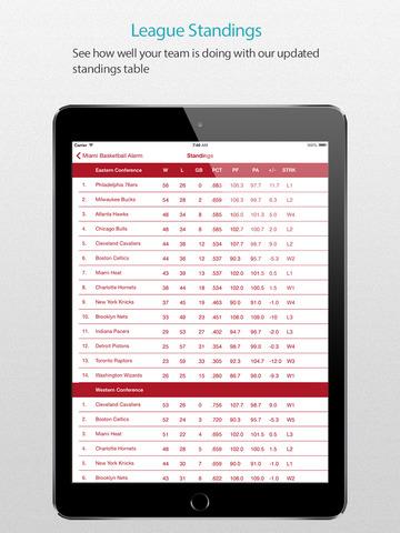 玩免費運動APP|下載Miami Basketball Alarm app不用錢|硬是要APP