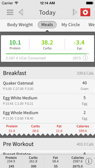 My Macros+ Diet Weight and Calorie Tracker