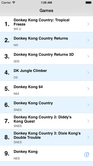 PowerFAQs: Donkey Kong Country Returns edition