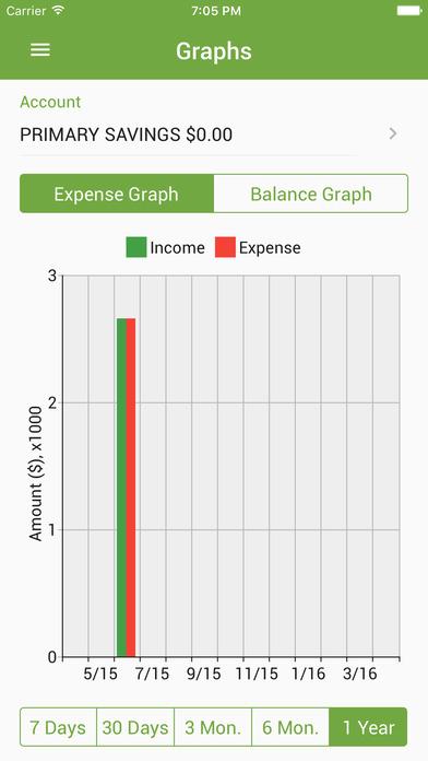 KEMBA's Mobile Banking iPhone Screenshot 5