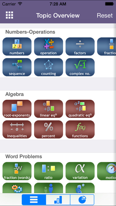 ACT Math Aptitude iPhone Screenshot 2