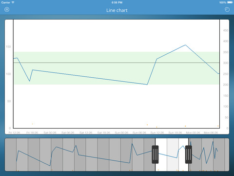 DiabetesConnect - Diabetes Management screenshot