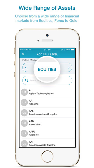 Call Levels - Simple Financial Market Alert Tool