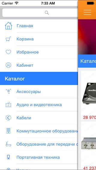 Allcables.ru