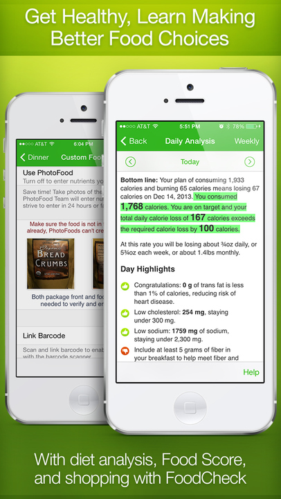 Calorie Counter and Diet Tracker PRO by MyNetDiary - iPhone Mobile Analytics and App Store Data