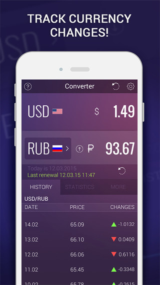 Currency Conversion Calculator