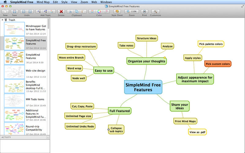 software imindmap mind mapping - Mind Map App For Mac