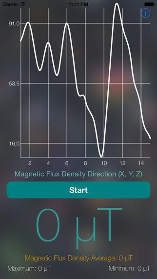Gauss-meter