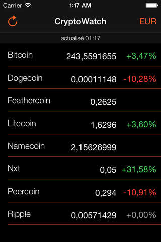 Crypto Pro: Bitcoin Ticker screenshot 4