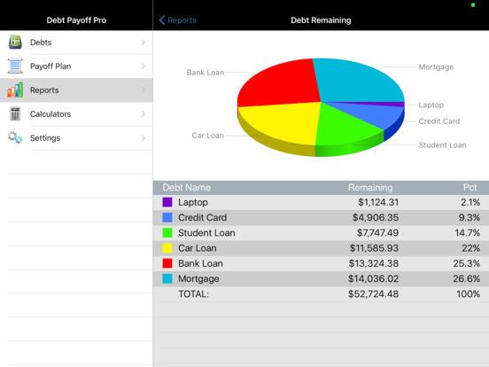 Debt Payoff Assistant screenshot 7