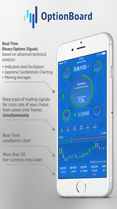 Binary option signals for iphone