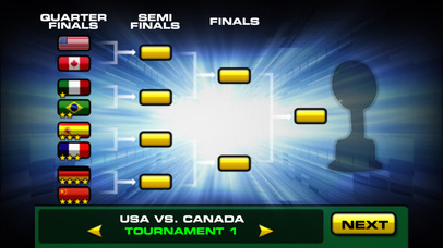Screenshots of World Cup Table Tennis™ Free for iPhone