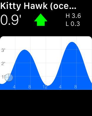 Tide Graph iPhone Screenshot 7
