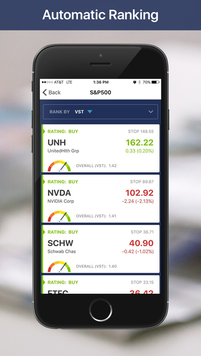 VectorVest Stock Advisory and Portfolio Management Apps free for iPhone/iPad screenshot