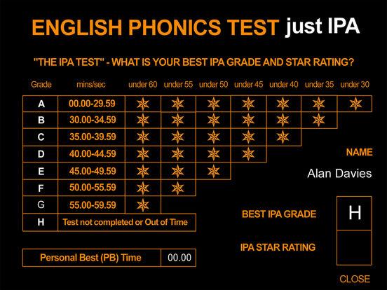 ENGLISH PHONICS TEST just IPA iPad Screenshot 5