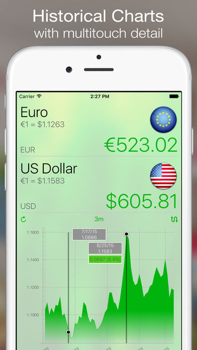 Currency+ (Converter, Charts, Trends, Alerts) Screenshots