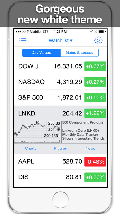 stock market app stock tracker real time stocks download free