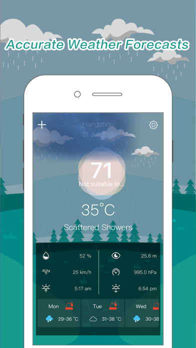 Fishing weather weather forecast fishing index by for Fishing weather app