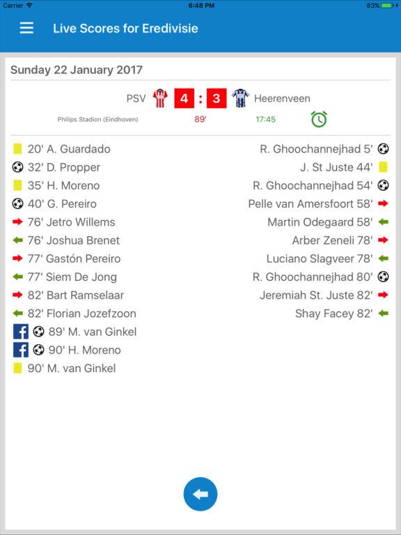 netherlands eerste divisie results