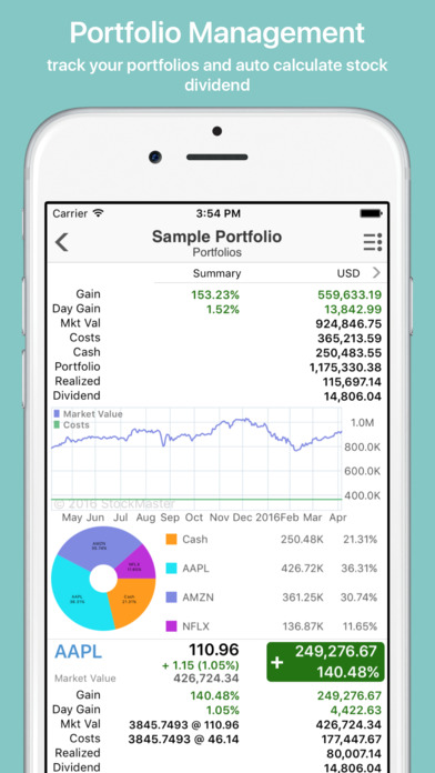 Free stock options app
