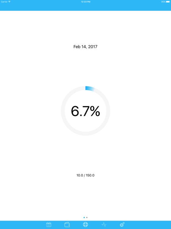 Budget app - Budgetty tracker Screenshots