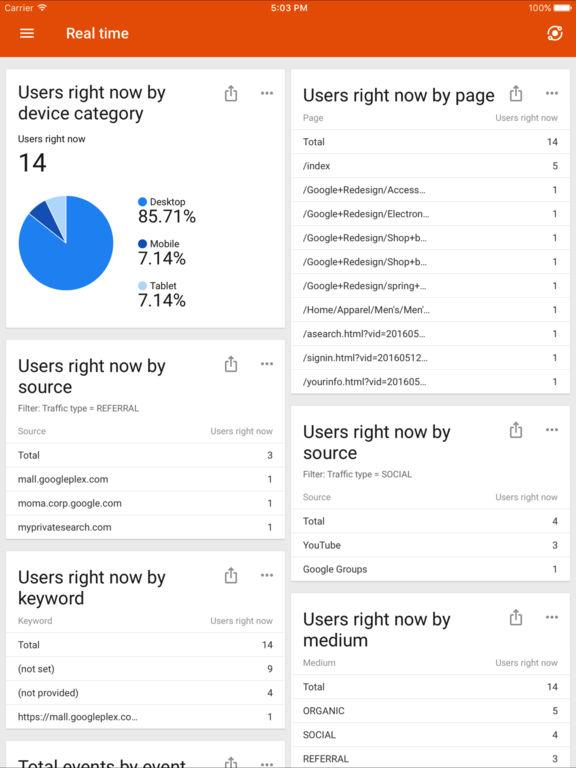 Google Analytics screenshot 8
