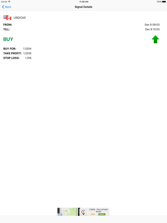 Apple trading signals
