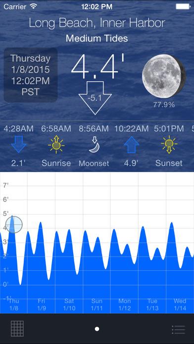 Tide Graph Pro app image