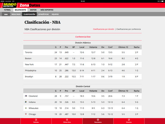 Mundo Deportivo iPad Screenshot 3