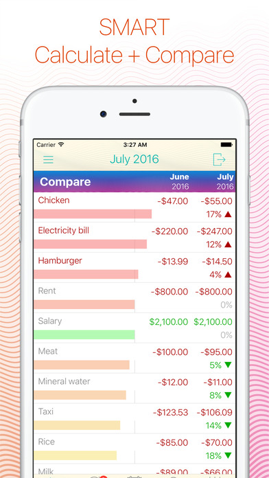 Frugi - Personal finance manager Screenshot