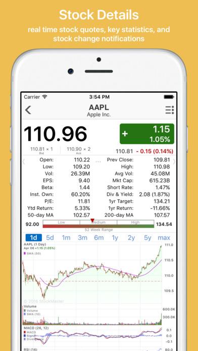 stock options ipad app