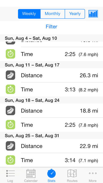 Cyclist Log Screenshots
