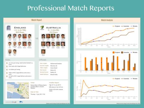 Cricket Scorekeeper iPad Screenshot 4