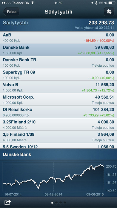 Sampo Pankin Mobiilipankki iPhone Screenshot 5