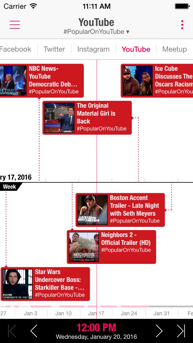 timeline visualizer