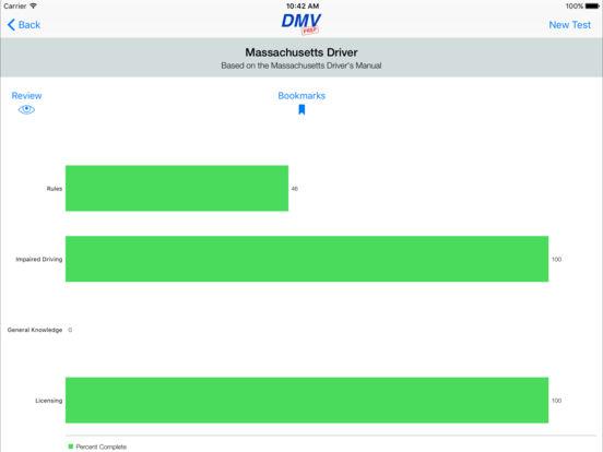 DMV Test Prep - Massachusetts iPad Screenshot 4