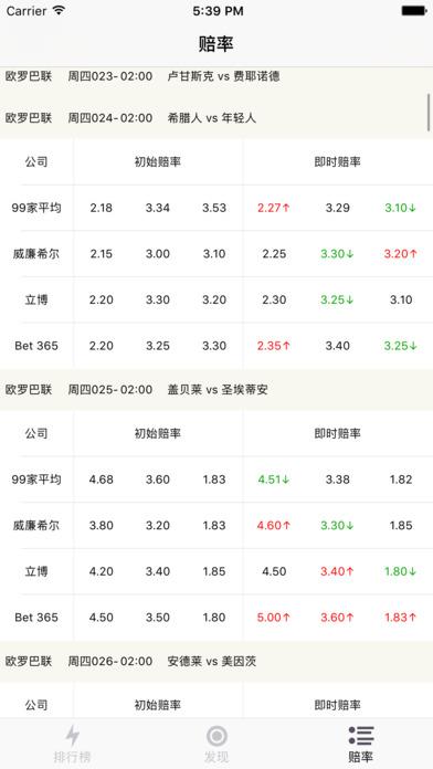 优德-竞技排行赔率分析 screenshot 2