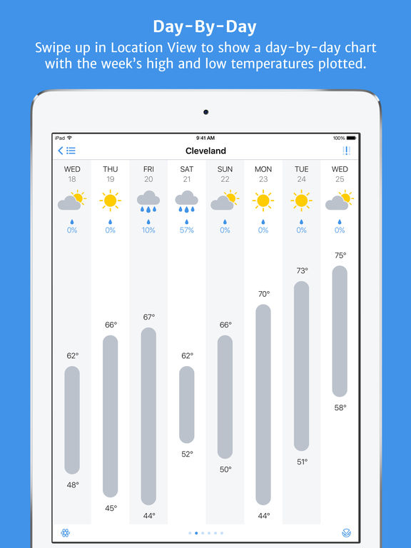 Partly Sunny screenshot 8