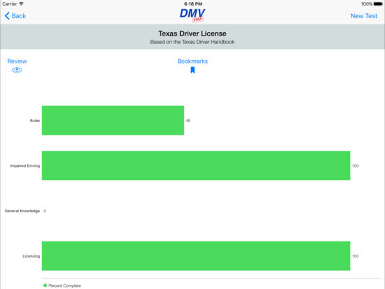 DMV Test Prep - Texas iPad Screenshot 4